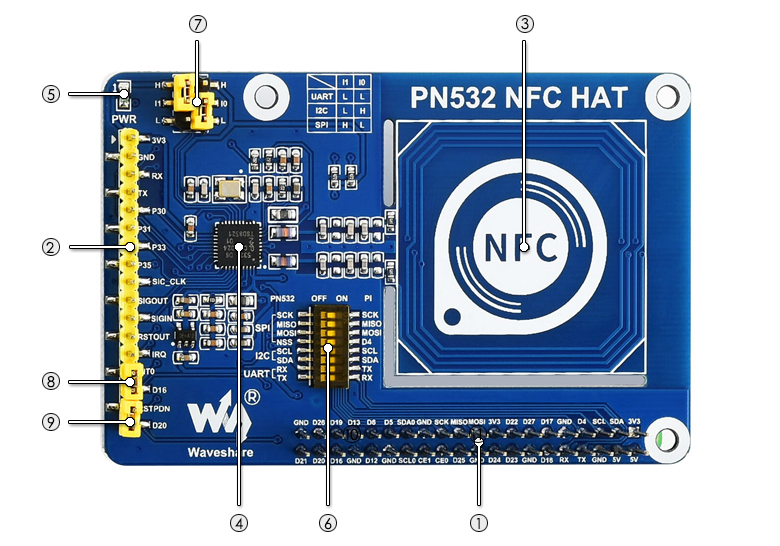 PN532-NFC-HAT-intro