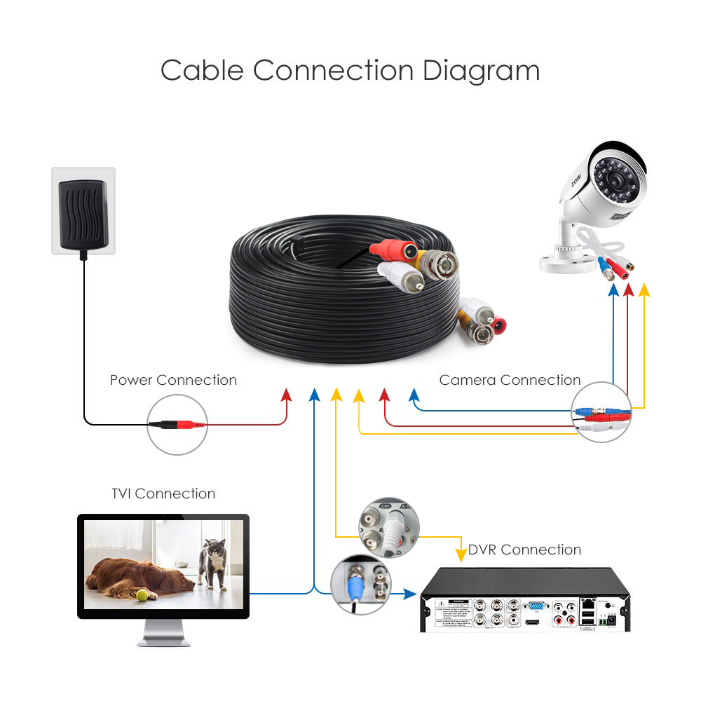 New BNC+RCA+DC connector 3 in 1 BNC cable Power Video Audio extension Plug and Play Cable Wire for CCTV Security Camera system