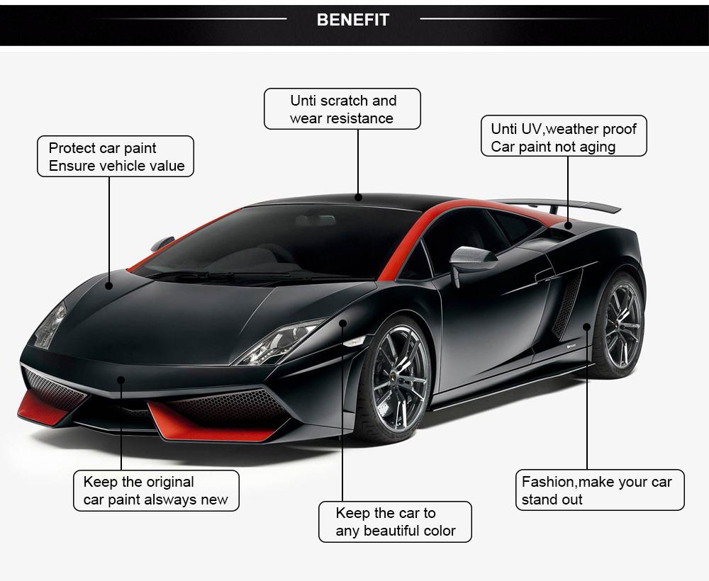 benefit new
