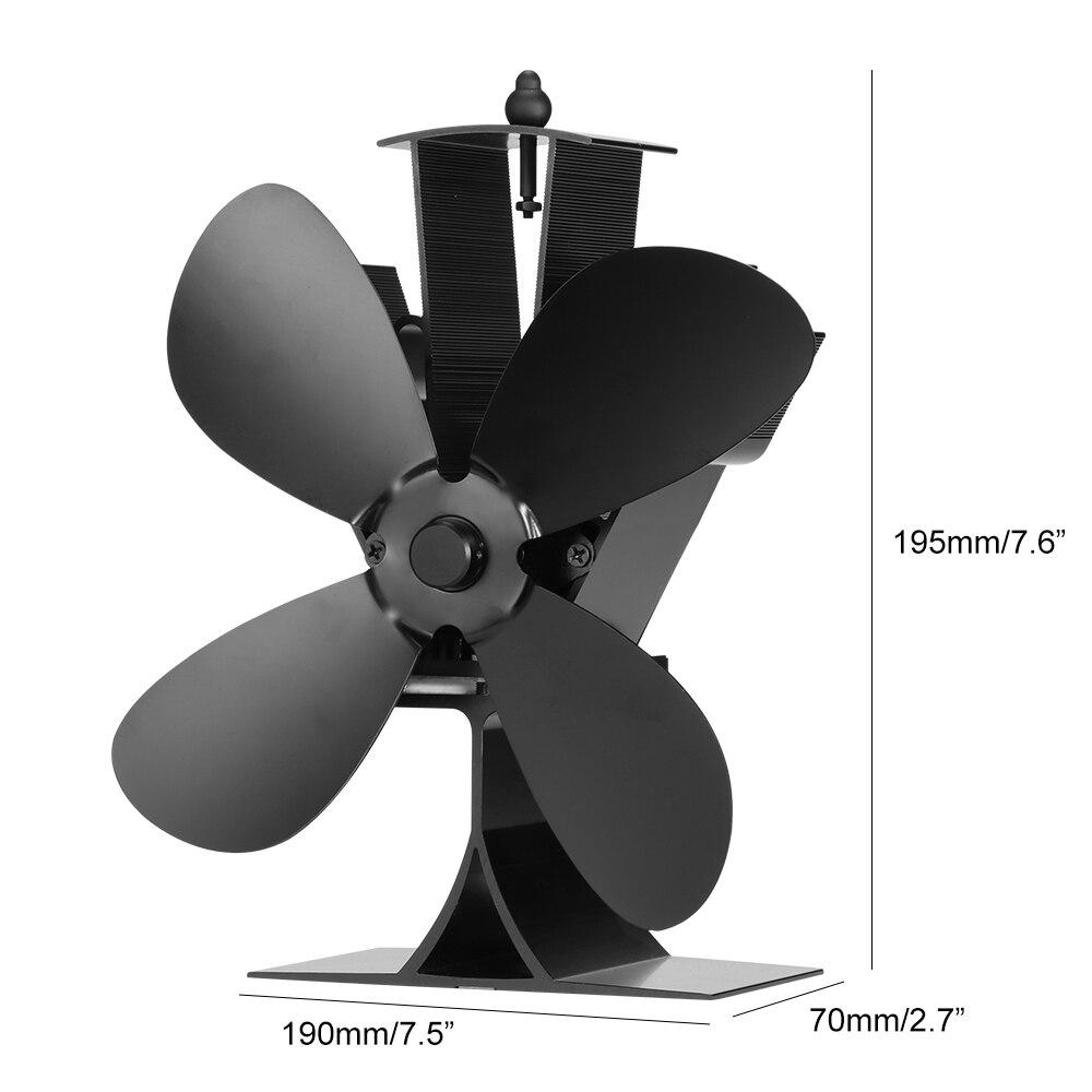 fuego de gas. Quemador De Madera Quemador de registro Ventilador De Estufa superior Ventilador con tecnología de calor Hoja 4
