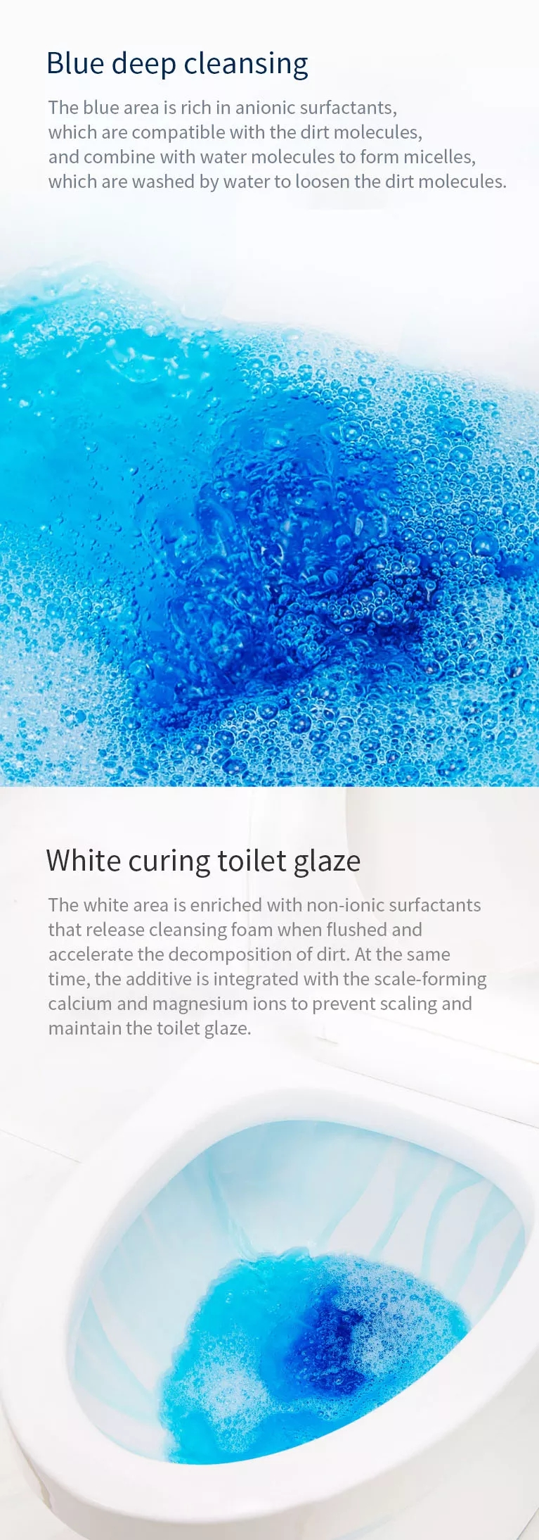 Xiaomi Clean-n-Fresh Automatic Flush Blue Bubble Toilet Cleaner Deodorization Cleaning Household for Bathroom Restroom Cleaner (2)