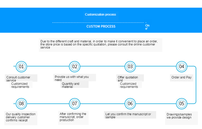 Details page template_03.png