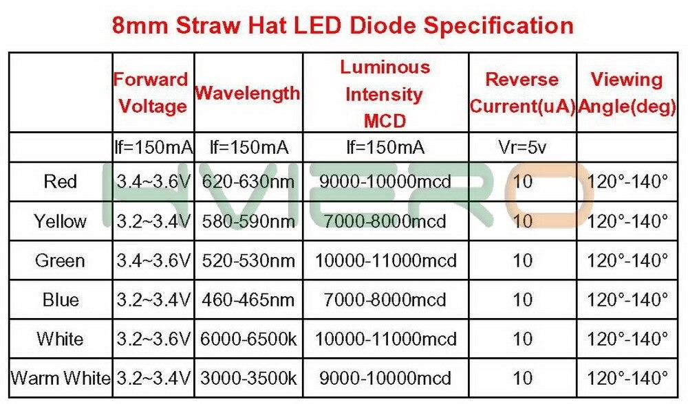 10 Super brillantes blancos LEDs 4,8mm 120 ° 1800 MCD LED blanco