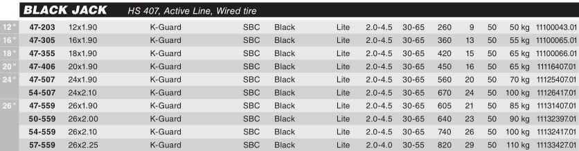 """26/"""" Bike Tyre Clincher Schwalbe Black Jack Active Wire 26x2.25/"""" Black"""