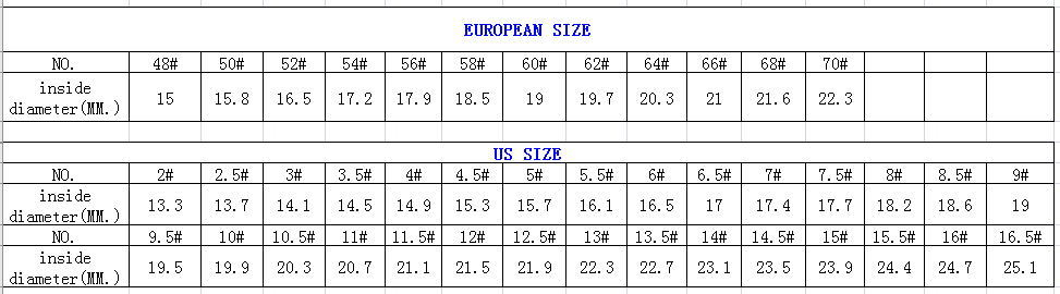 ring size table_