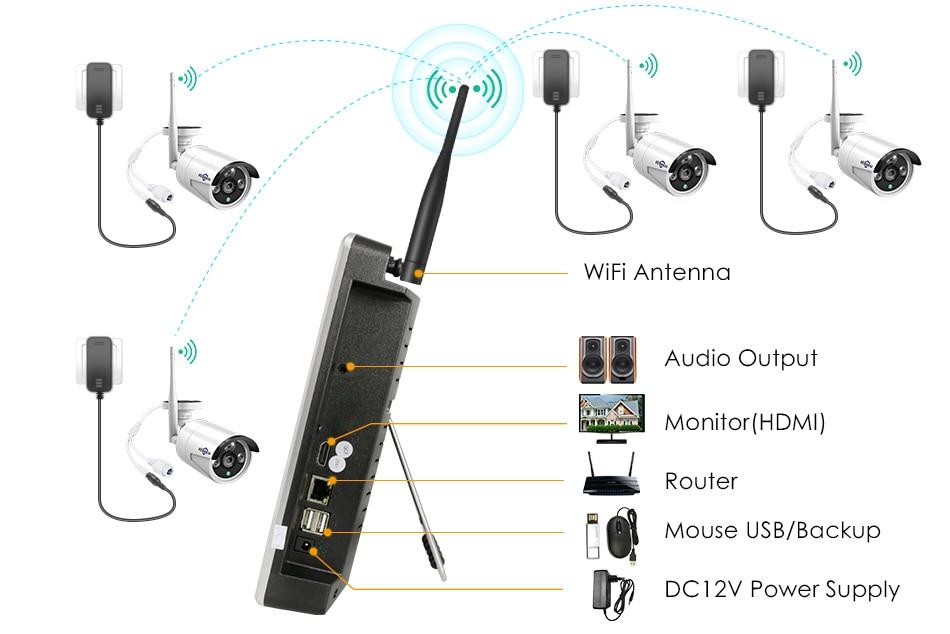 12-INCH-LCD-NVR-SYSTEM_11
