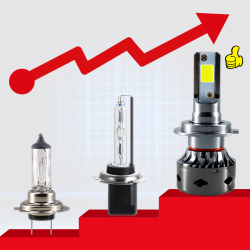 HLXG 12000LM H11 H1 H4 H7 LED Canbus No Error Car Headlight Bulbs 80W 6000K 4300K 8000K 5000K 9005 9006 H8 Auto Fog Lights 12V