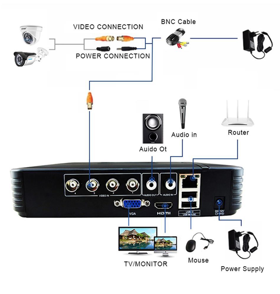 Smar-4CH-1080N-5in1-AHD-DVR-Kit-CCTV-System-2pcs-720P1080P-AHD-WaterproofBullet-Camera-Security-Surveillance-Set-Email-Alarm-.jpg-(12)
