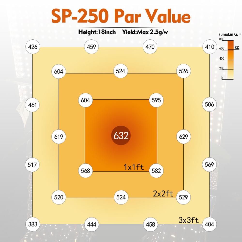 Mars Hydro SP 150 LED Grow Light Strip Full Spectrum Hydroponic Veg Bloom HPS
