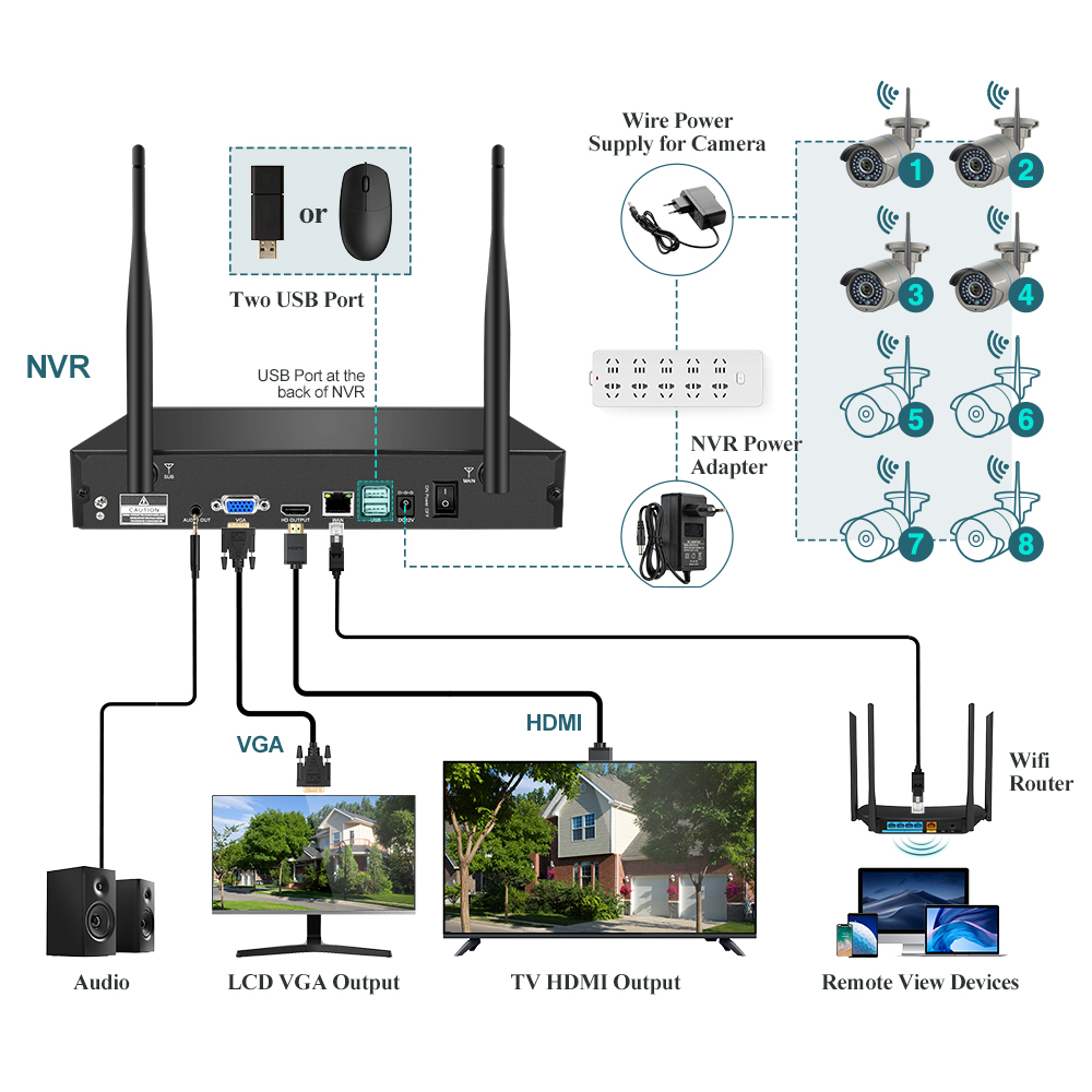 Techage 3MP 8CH Wireless Camera CCTV System H.265 NVR Kit Outdoor Wifi IP Camera Two Way Audio Video Security Surveillance Set