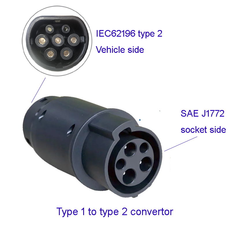 SAE J1772 EV Convertor Connector Type 1 to Type 2 EV Charger Electric Vehicle Adapter Plug title=