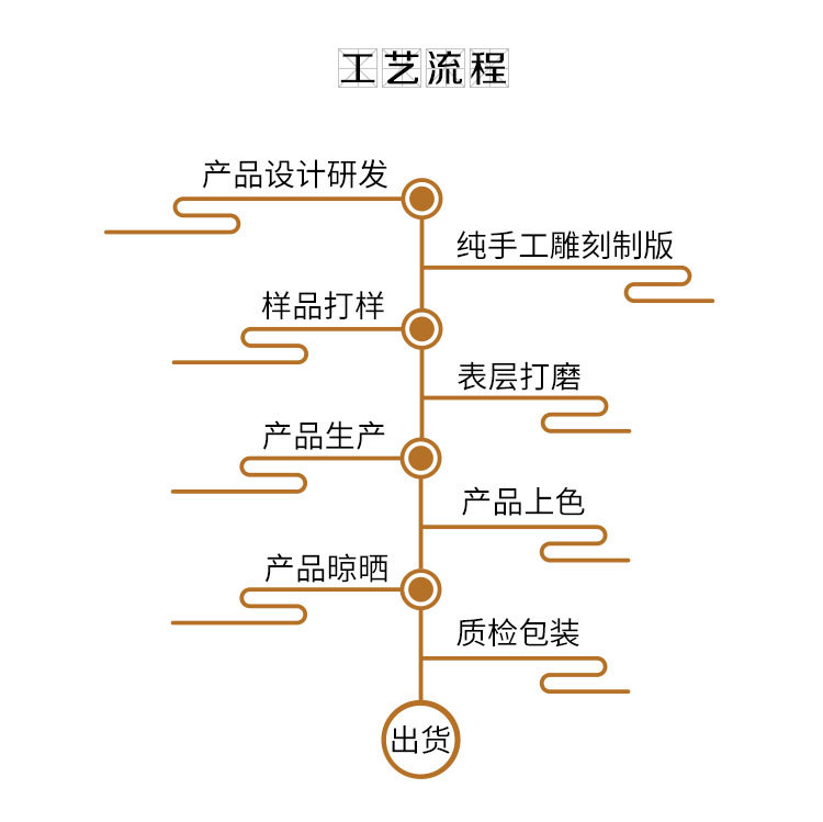 加工定制页面1_02.jpg