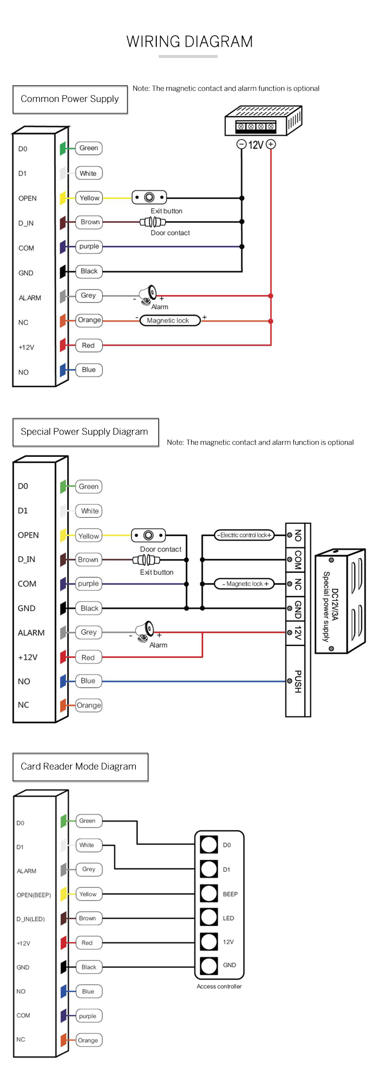 Fingerprint controller (3)