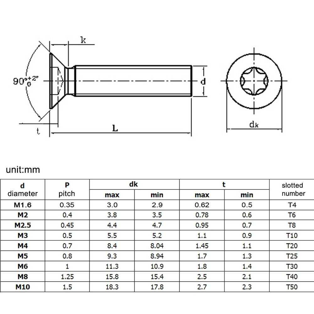 Precision Swing Eye Bolts Metric A2 Stainless Steel M12-1.75 X 60mm 25 pcs DIN 444 Type B