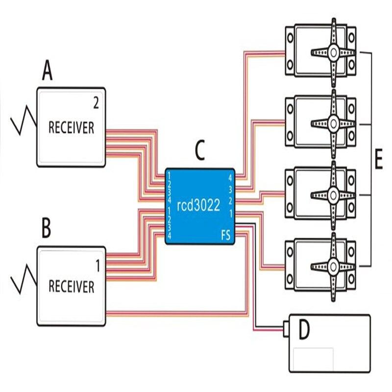 RCD3022 Dual Redundant Receiver Backup System