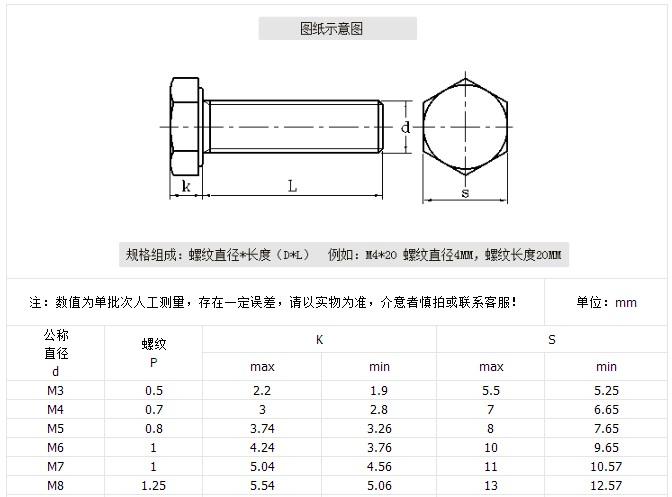THNQ 10pcs M3 M4 M5 M6 M8 A2-70 304 Acero Inoxidable Rosca m/étrica Externa Hexagonal Exterior Hexagonal de Cabeza Hueca Tornillo L = 6-65mm Length : 30mm, Thread Diameter : M5