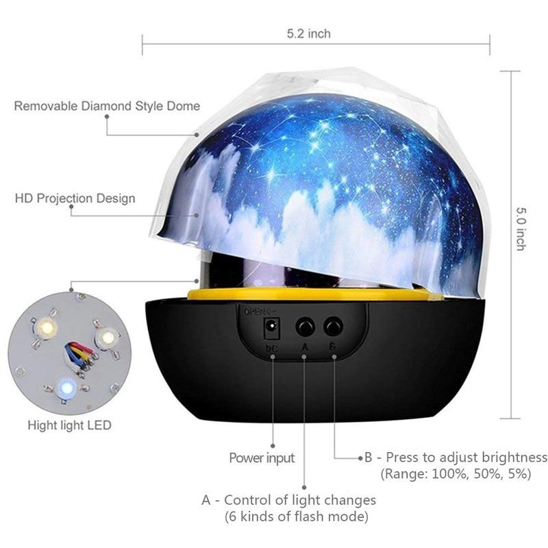 LED Star Master Night Lights Starry Sky Magic Planet Projector Lamp Cosmos Universe Luminaria Baby Nursery Holiday Birthday Gift (3)