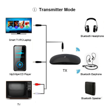 2 em 1 Bluetooth Receptor e Transmissor Bluetooth A2DP Sem Fio Bluetooth Adaptador de Áudio com 3.5mm Cabo De Áudio para laptop TV