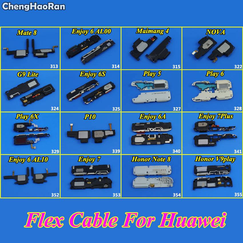 1-Huawei