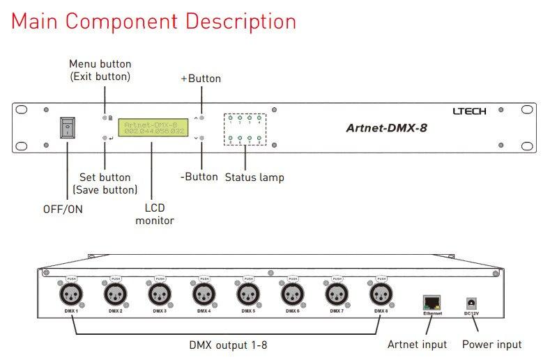 Artnet-DMX-8 7_
