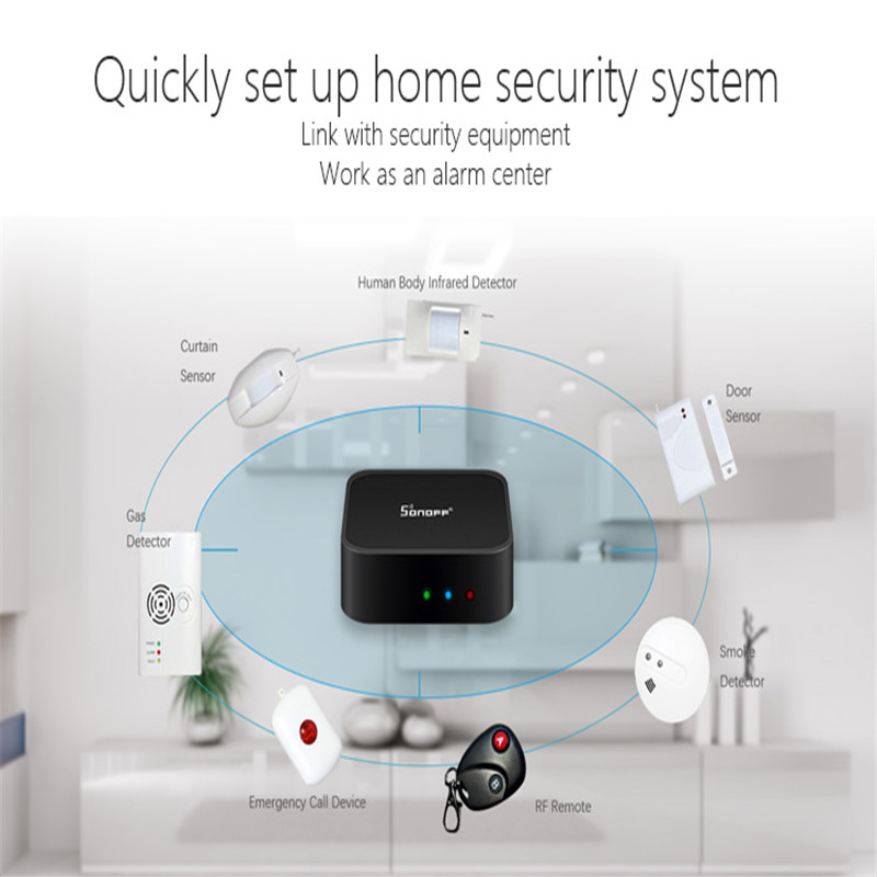 Newest Arrival Sonoff DW1 433 Door & Window Alarm Sensor Smart Home Automation Works With Alexa for Home Security Alarm System