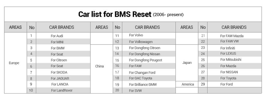 BMS-Reset