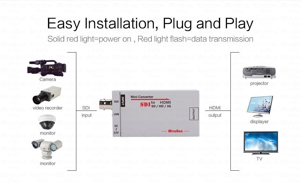 1080P Mini 3G SDI To HDMI Converter With Audio For HD Camera SDI To HDMI Video Converter Mini Box Support SDI3GHD SDI Signal (3)