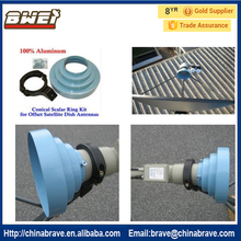 c band aluminum Conical Scalar Ring Kit bracket without lnb for offset satellite dish antennas in Kazakhstan(China)