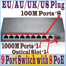 Max 124W, 9 port 8 poe switch IEEE802.3af at PoE suit for all kind of poe camera or AP, Plug&Play, 1000Mbps port *1, SFP port *1