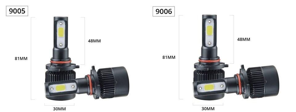 MeeToo H4 LED Bulb Car Headlight H7 LED H1 H8 H11 HB3 HB4 9005 9006 IP65 72W 8000LM 6500K Fog Light 12V 24V Auto Headlamp Lamps (3)