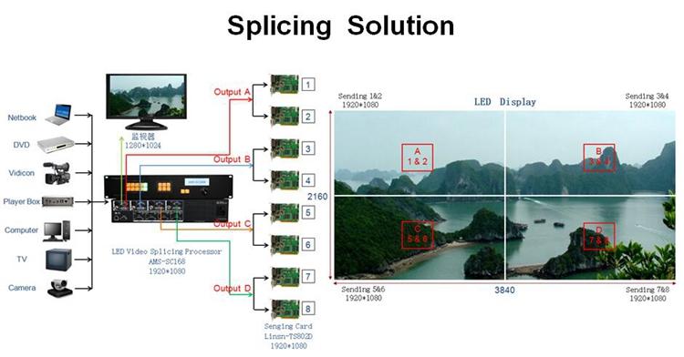 splicing solution