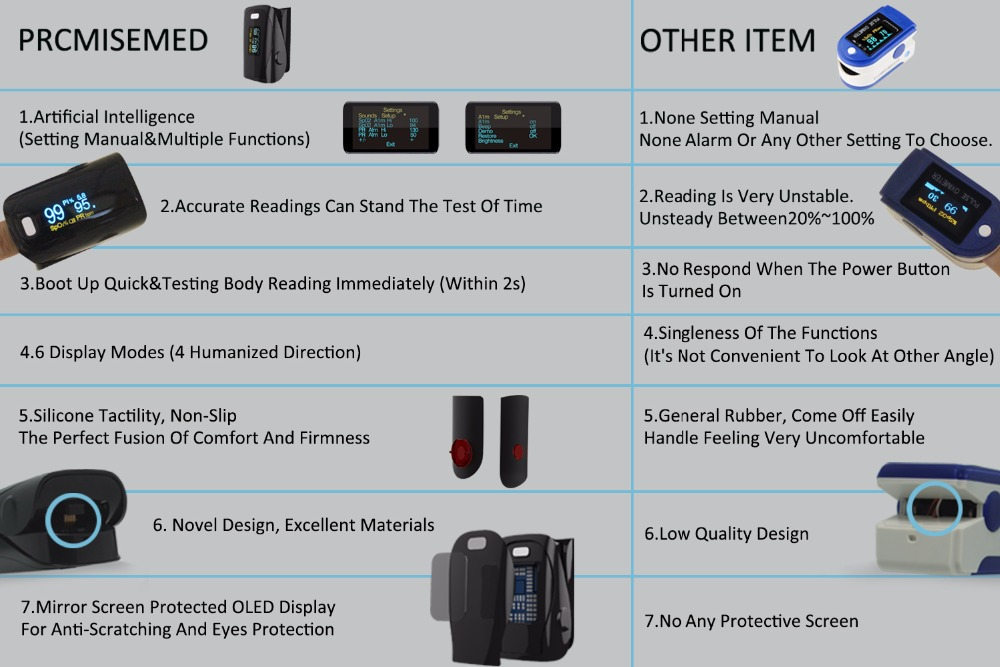 Household Health Monitors Finger Pulse Oximeter ABS Silicone Sensor Equipment Pulsioximetro OLED SPO2 Heart Rate Monitor-NEW 8