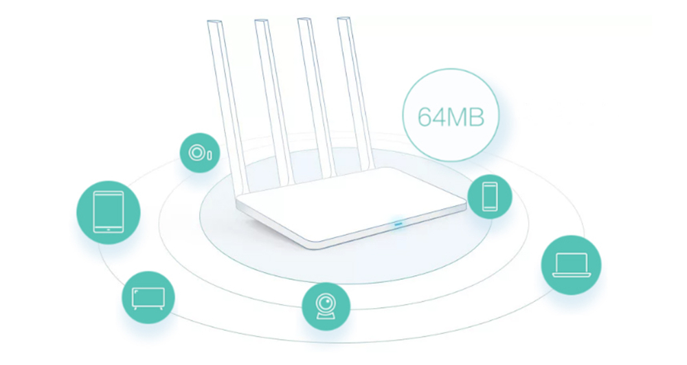 English-Version-Xiaomi-Mi-WIFI-Router-3C-64-RAM-802-11N-2-4G-300Mbps-Smart-55
