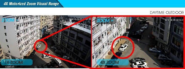4X Motorized Zoom Visual Range