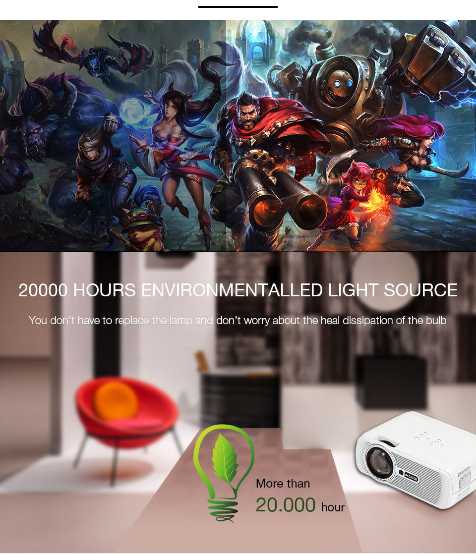 Mini LED 3D TV Projector
