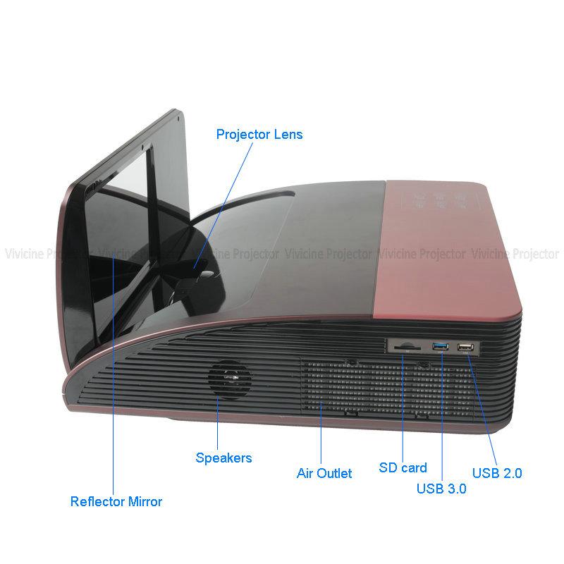 Vivicine 1080p Ultra Short Throw Projector (116)
