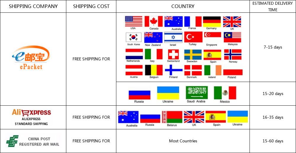 1.shipping method
