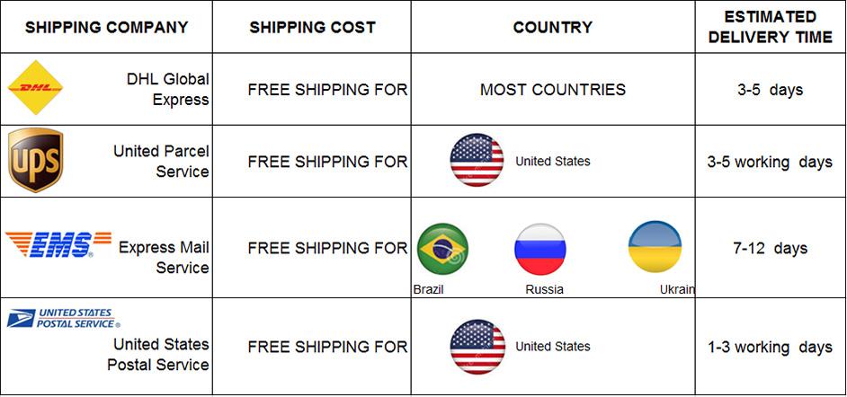 Shipping02