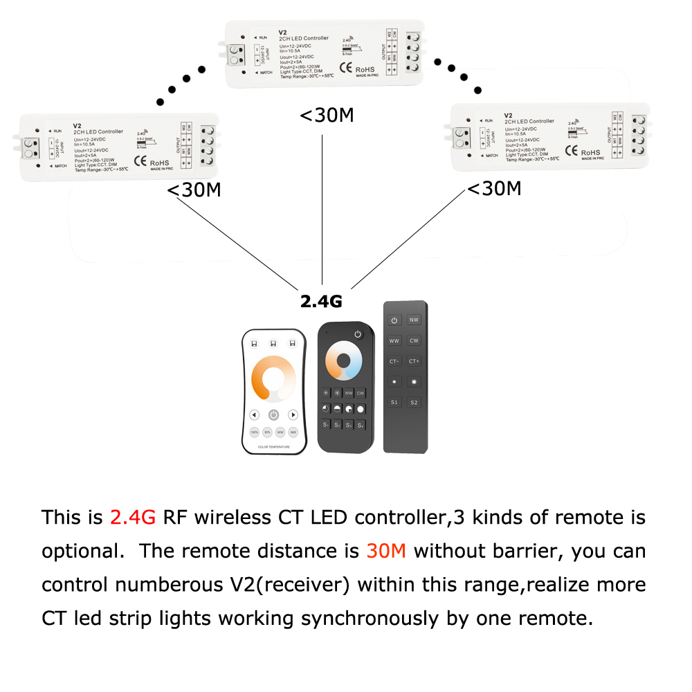 ct led controller