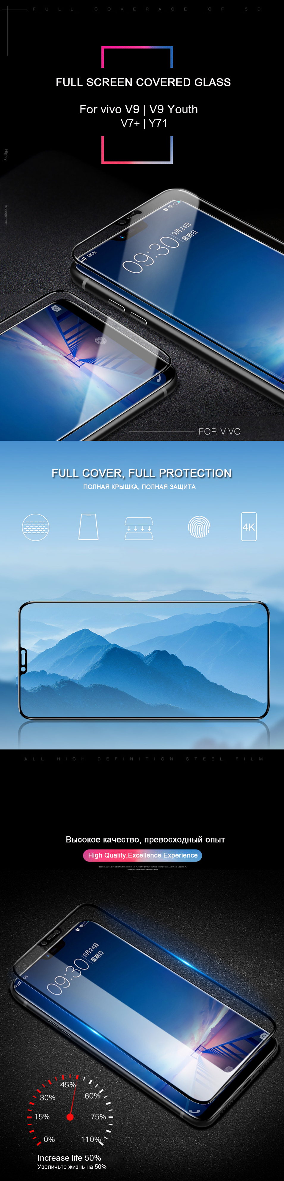 LECAYEE For Vivo V9 Youth Tempered Glass For Vivo V9 V7+ Y71 V7 Plus V9 Youth Full Cover Edge Safety Screen Protective Glass (7)