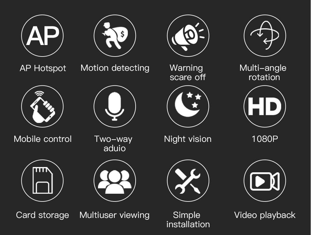camera ip (2)