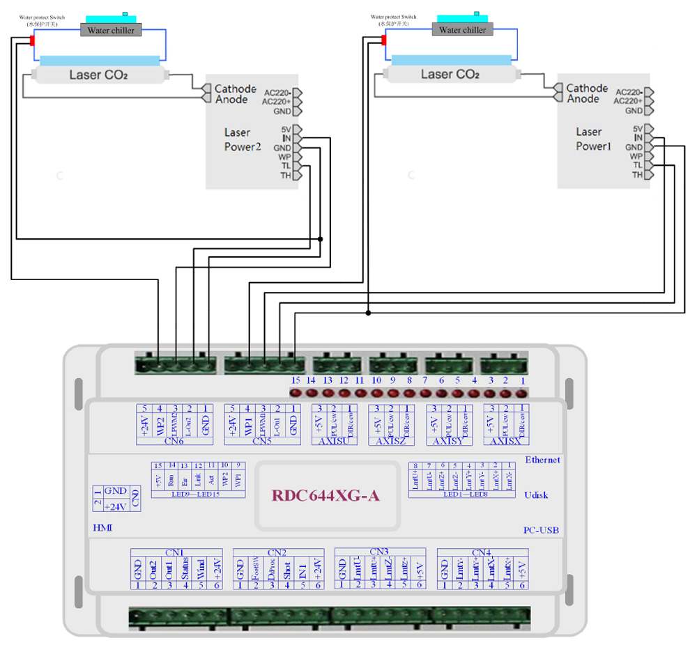 Cloudray Ruida Rdc6442g Dsp Controller Meanwell 24v 32a 75w Mt8870 Dtmf Telephone Dial Tone Decoder Circuit Diagram Nonstopfree Aeproductgetsubject