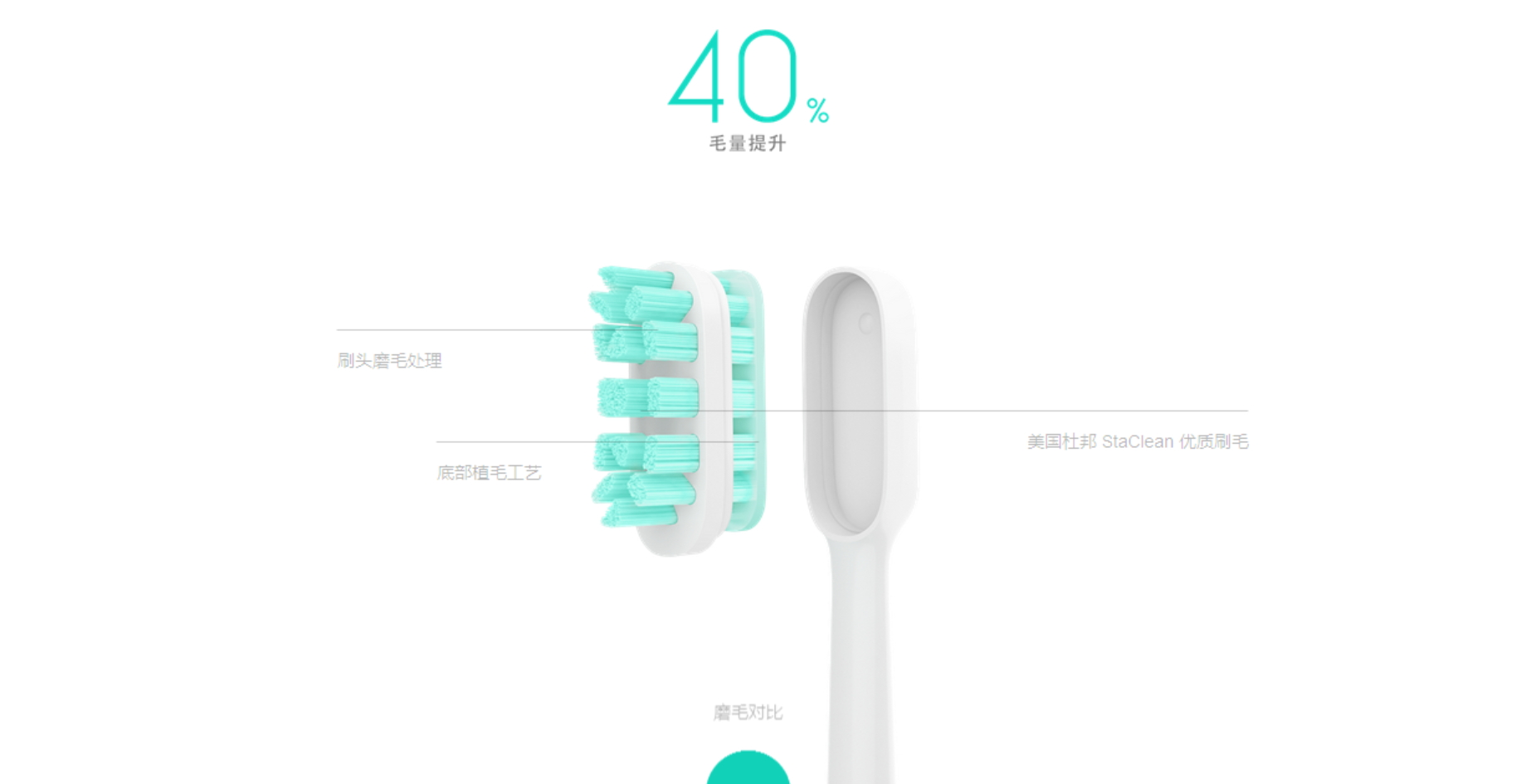 Original Xiaomi Mijia Smart Sonic Electric Toothbrush Bluetooth Wireless Charge Waterproof APP Control 18 Days