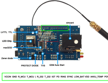 TC35 TC35i GSM development board GSM module