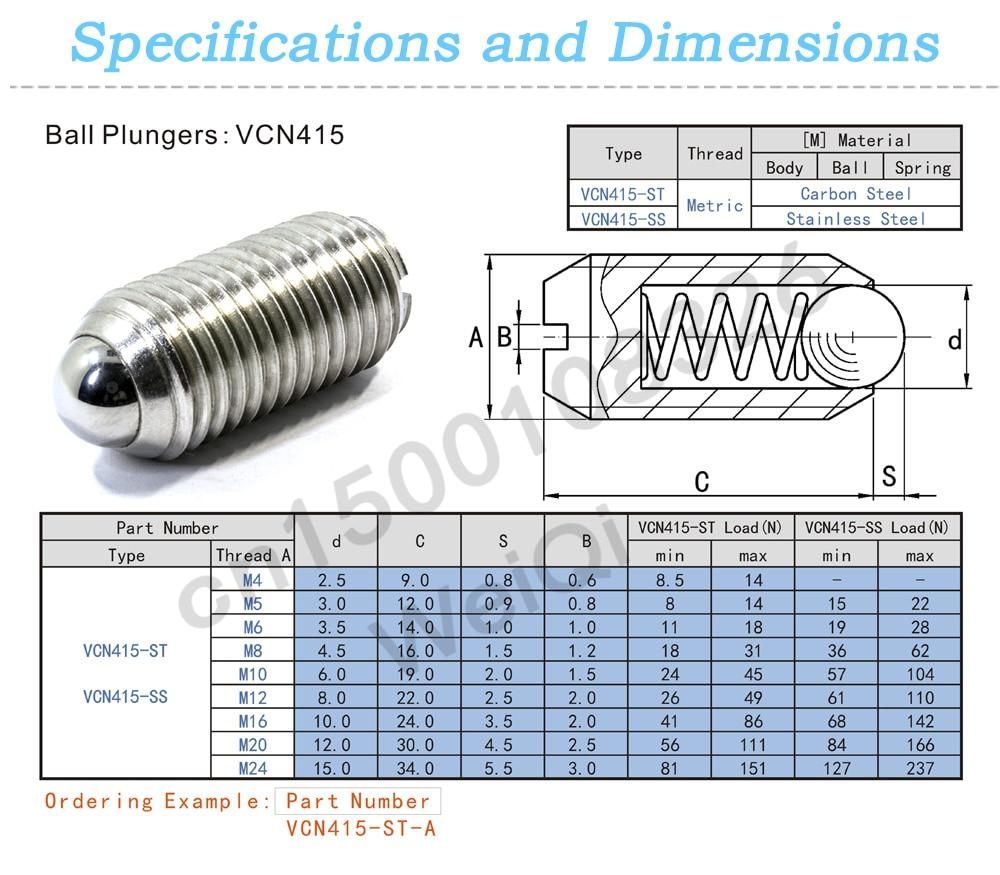 VCN415