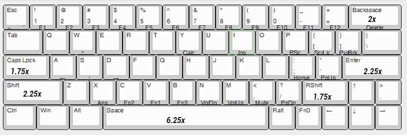 Only Keycap Carbon Blank YMDK Carbon Blue White Red Black Minila Keyset Thick PBT OEM Profile Keycaps for Filco Minila YD60M Tada68 GK64
