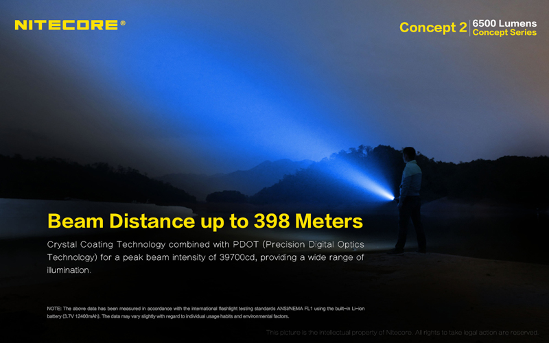 6500 Lumens Super Bright Flashlight (20)