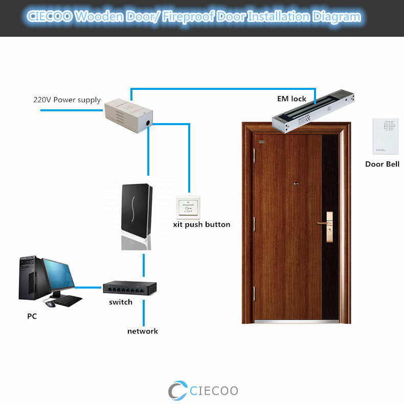 Free Sipping Card Network Access Reader ZK SCR100 full kit with maglock lz bracket power supply exit button for wooden door<br>