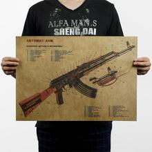 World Famouse AK47 Rifles Gun Structure Map Retro Kraft Paper Poster Wall StickersHome Decal Weapon Fans Collection Mural Art