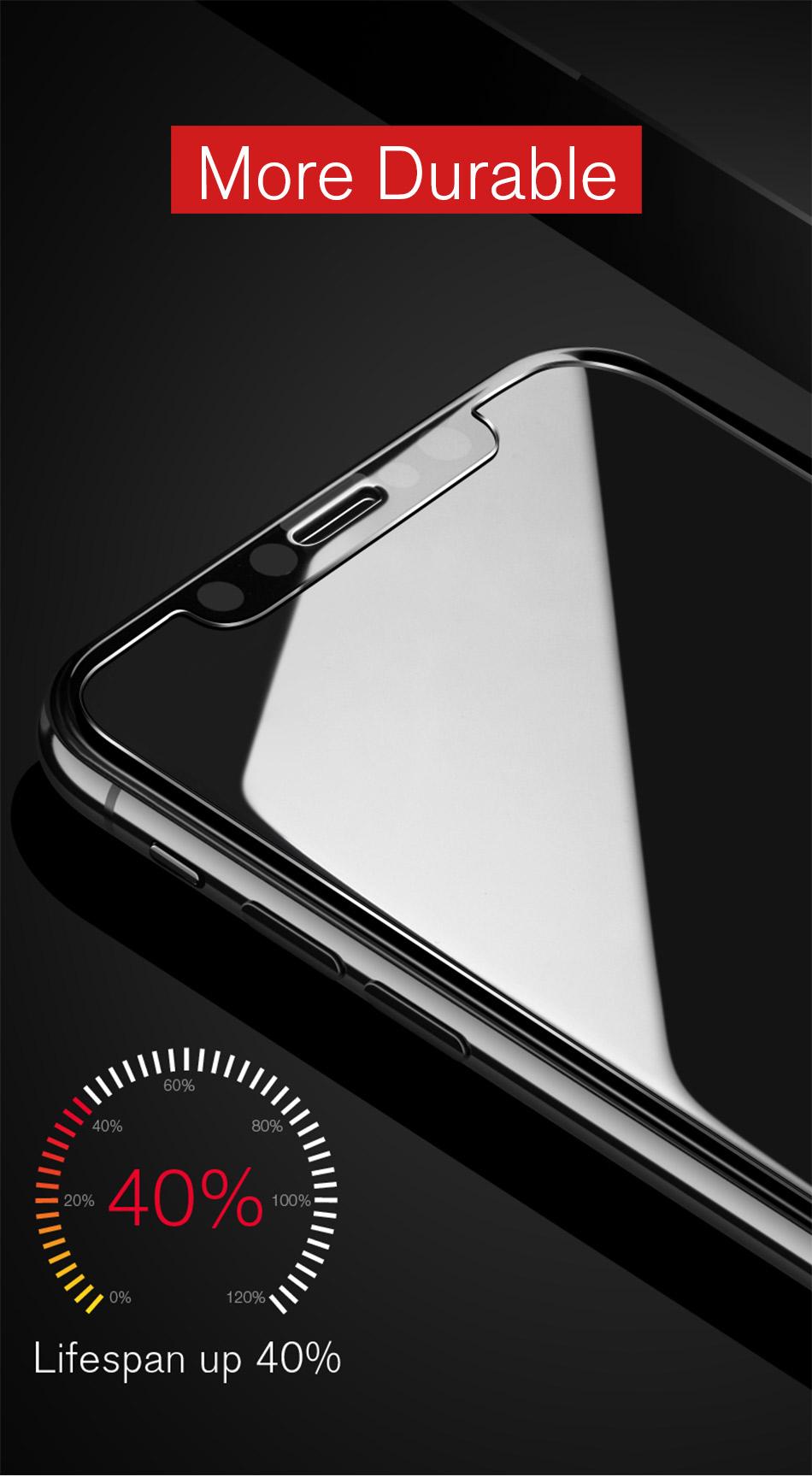 phone protective film (7)